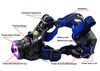 New High 1600 Lumen CREE XM-L T6 LED Bicycle bike HeadLight Lamp Flashlight Light Headlamp+charger