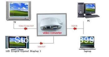 Freeshipping Universal PC VGA to TV AV RCA Signal Adapter Converter Video Switch Box Supports NTSC PAL System,+Dropshipping