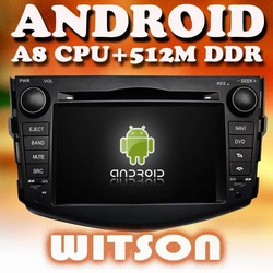 WITSON Android OS TOYOTA RAV4 Car DVD Player With GPS Navigation Free Shipping(China (Mainland))