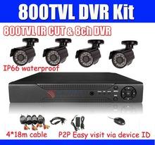 wholesale dvr cctv system