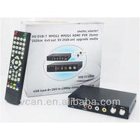 250 KM/H Smaller, Smarter dvb t car tv receiver H.264 2 tuner PVR USB Record