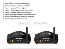 popular wireless digital sender