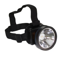 LED Headlamp Free Shipping