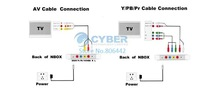 NBOX RMVB RM MP3 AVI MPEG Divx HDD TV USB SD Card Media Player Remote 947