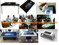 47 inch USB  Interactive Touch Foil  for Corporate office, meeting, training room, education room