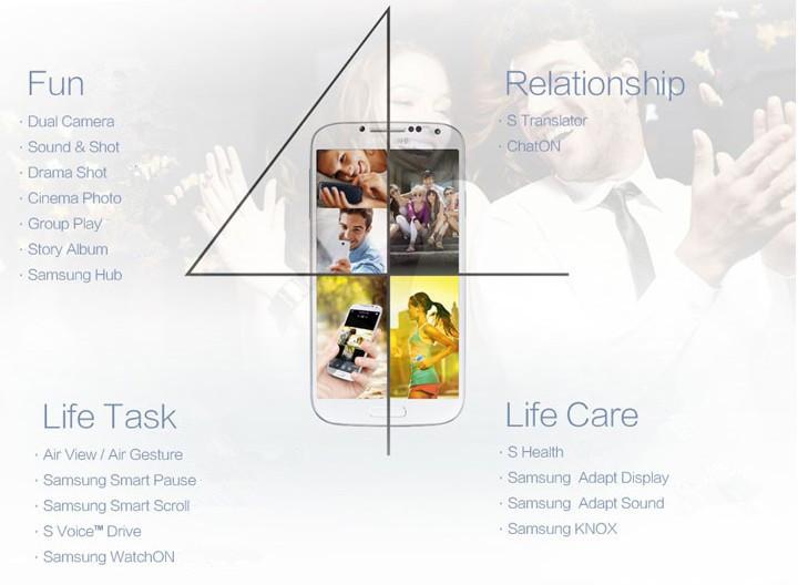 SX I9500/I9505 Dual SIM Cards GSM/CDMA/WCDMA/TD-WCDMA/LTE Quad Core/Eight Core Cell Phone GALAXY S4 Mobile Phone Free Shipping(China (Mainland))