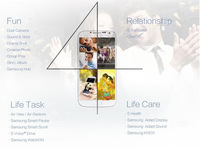 SX I9500/I9505 Dual SIM Cards GSM/CDMA/WCDMA/TD-WCDMA/LTE Quad Core/Eight Core Cell Phone GALAXY S4 Mobile Phone Free Shipping