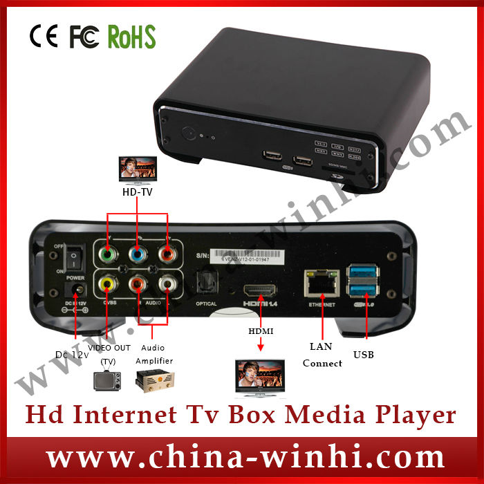 High Quality +Factory Direct +Speedy Delivery MPC1080PN(Network) Full HD 1080p digital signage media player(China (Mainland))