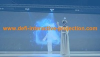 (ON SALE ! ) 1.524m * 4m Transparent color Rear projection foil/film for Glass window, Stores, Airport  ,Exhibition hall ,Bank