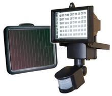 popular solar security