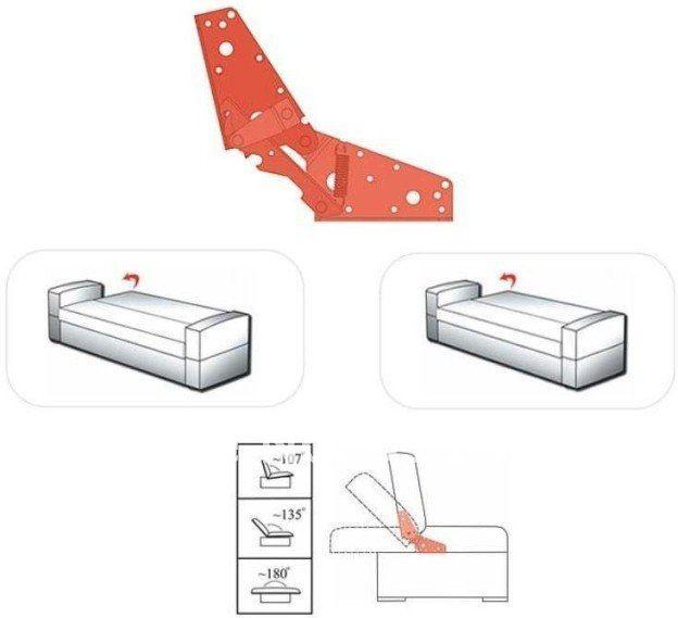 furnture part ,sofa bed  hinge , furniture hardware , sofa hareware accessories,hardware fitting