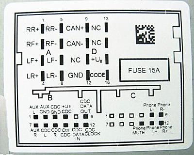 vw rcd 310 wiring diagram wiring center u2022 rh matelab co Consumer Unit Earth Systems