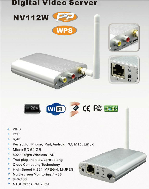 In stock 2014 newest analog audio video transmitter DVS video converter with SD card slot wifi SMA interface(China (Mainland))